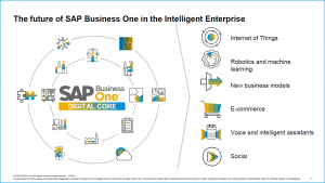 sap business one - intelligent-enterprise-1